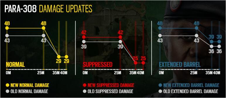 Rainbow Six Siege version 1.44 (Updatecrazy.com)