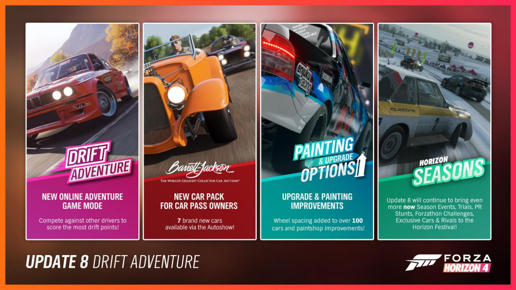 Forza Horizon 4 Update (April 11) Patch Notes